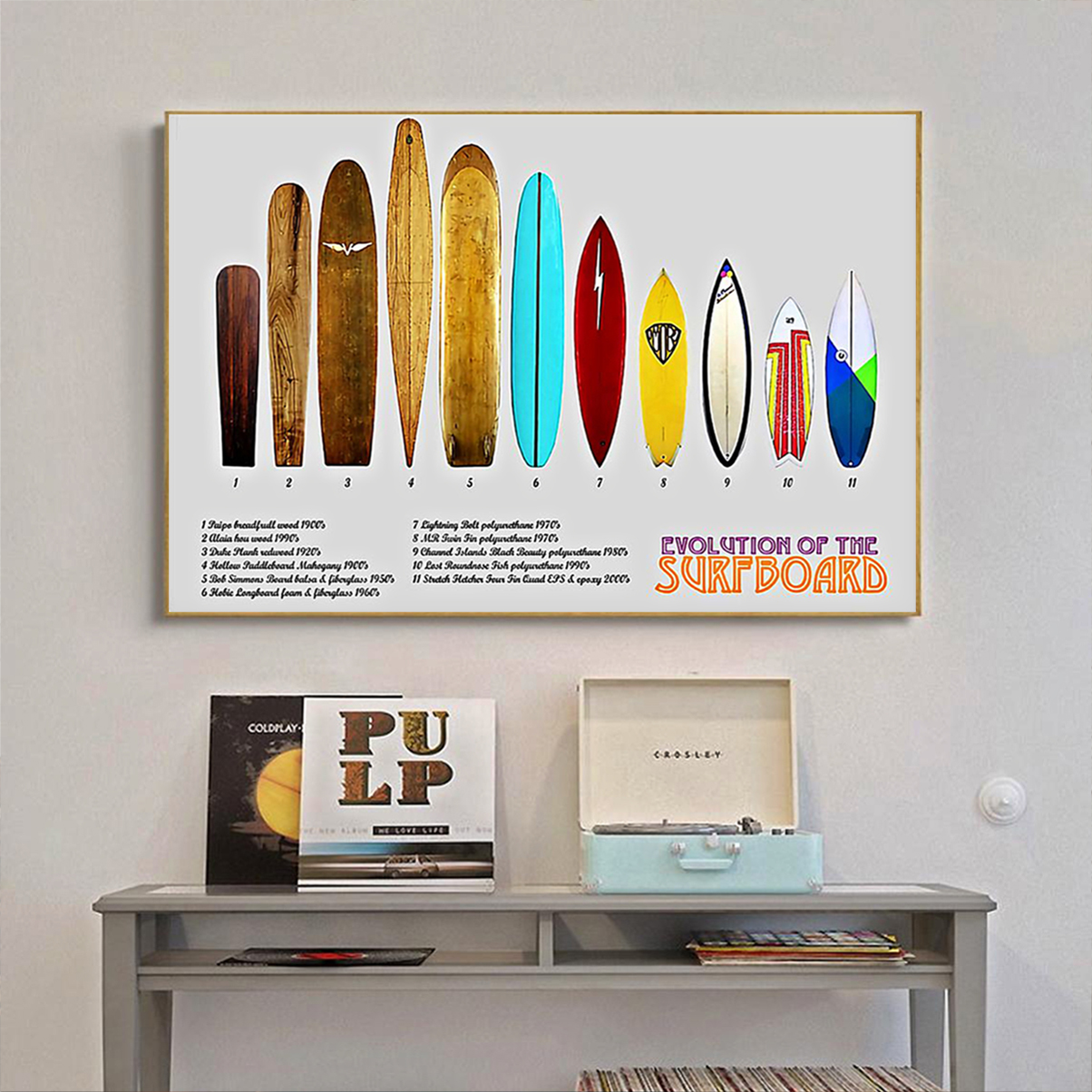 Evolution of the surfboard surfing poster